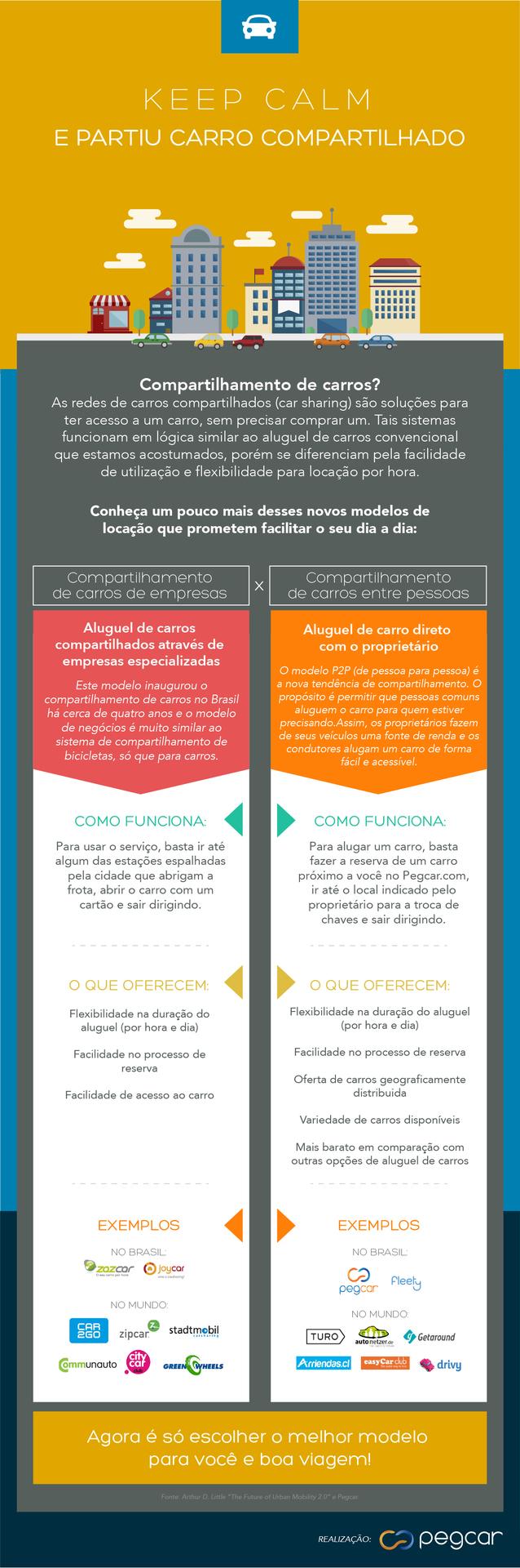 Infográfico_Compartilhamento_Carros