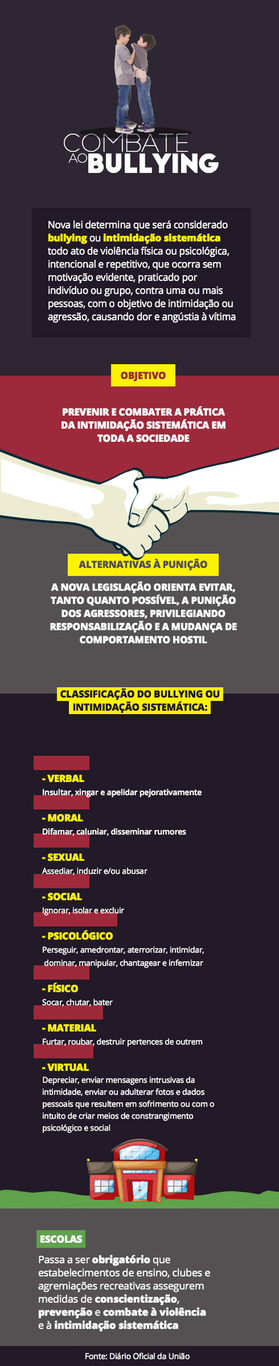 infogrficobullying