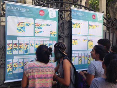 No aniversário da cidade, durante Paulista Aberta, coletivos lançam pesquisa para criar projeto de lei colaborativo