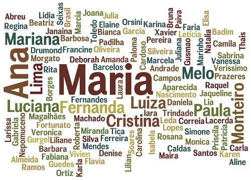 Os Nomes Mais Populares Do Brasil Ainda São José E Maria