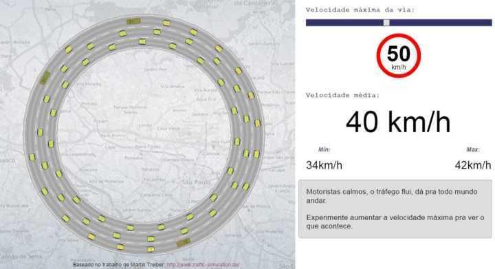 Simulador de trânsito do Hacklab.