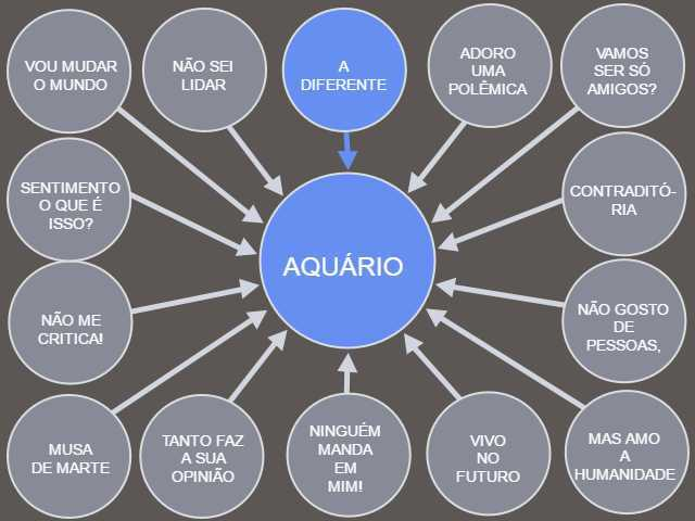 aquario-lula-ppt