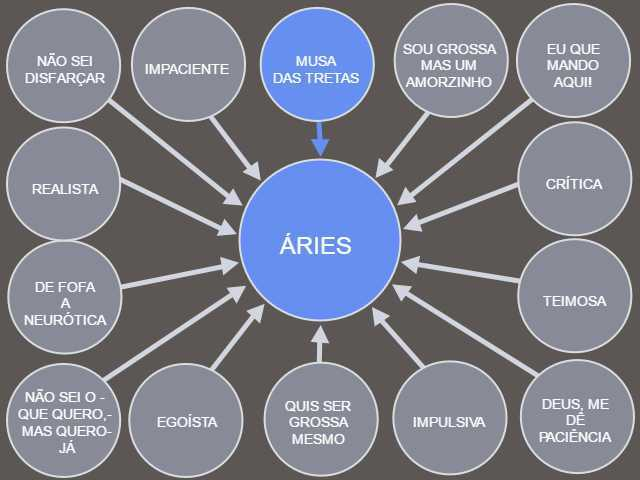 aries-lula-ppt