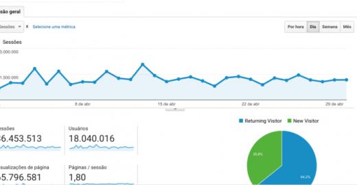 Audiência do Catraca Livre cresce 80% mesmo saindo do Facebook