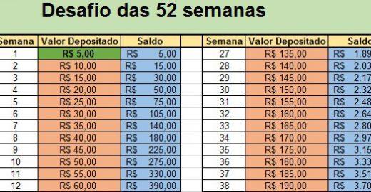 Conheça o desafio que te ajuda a acumular R$6.890 em 52 semanas