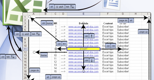 5 videoaulas para você aprender a usar o Excel