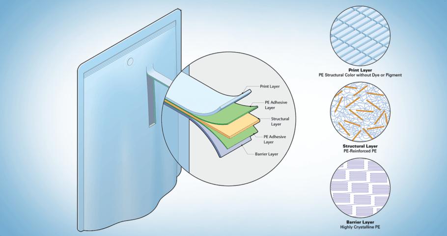 Ilustração mostra as diferentes camadas de uma embalagem para suco