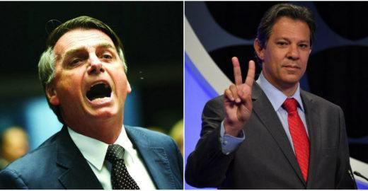 Datafolha: Haddad cresce 6 pontos e vence Bolsonaro no 2º turno