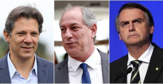 Bolsonaro e Haddad estão empatados no 2º turno, diz Datafolha