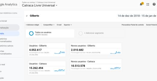 Google: Dimenstein ganha 4 milhões de leitores em apenas um mês