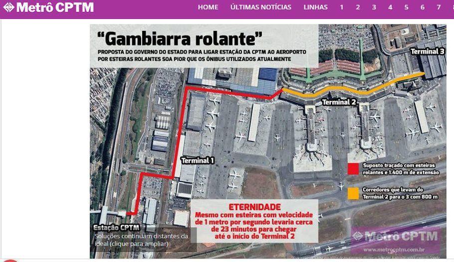 Passarela aeroporto de Guarulhos