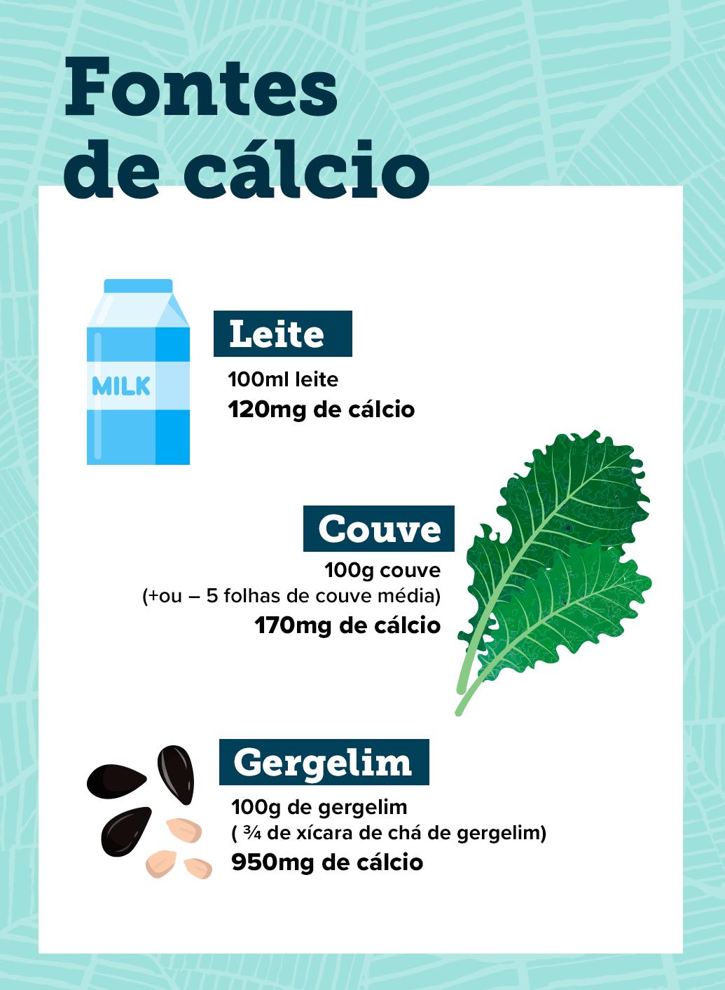 arte comparando a quantidade de cálcio no leite, couve e gergelim