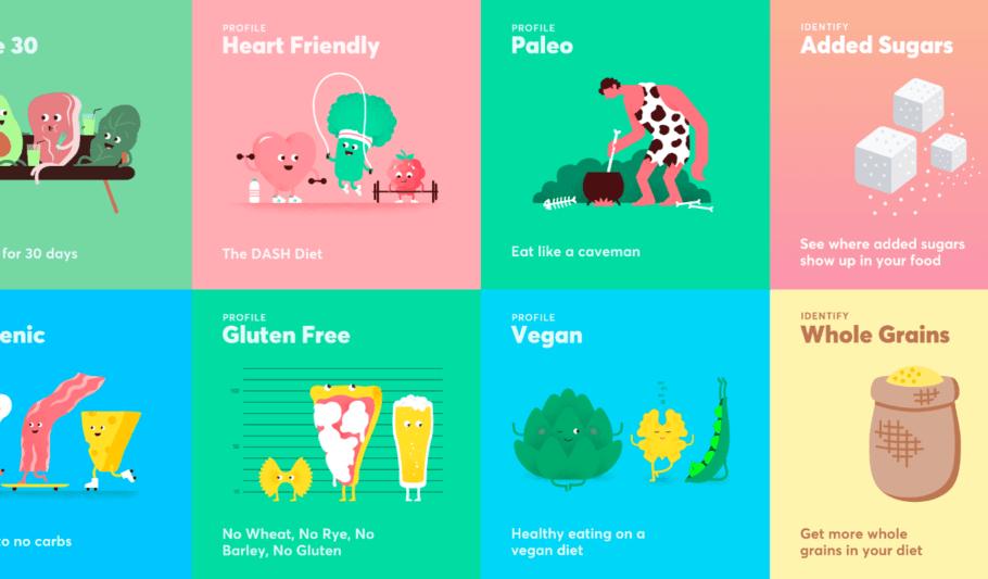 O app Pinto indica os alimentos de menor impacto ambiental para a natureza do seu corpo