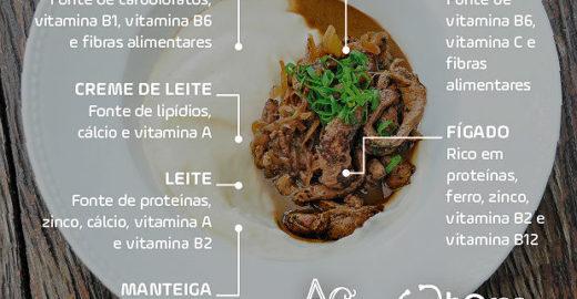 Desafiado por médicos, Atala inventa receita de prato saudável