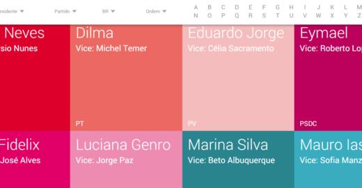 Google lança site para ajudar eleitores a acompanhar as eleições