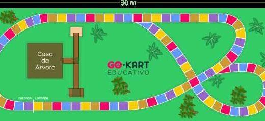 Professor de Santa Catarina idealiza pista de kart educativa