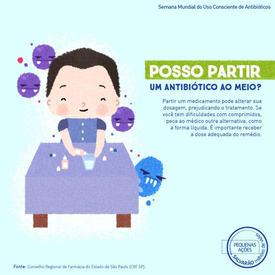 ilustração sobre antibiótico