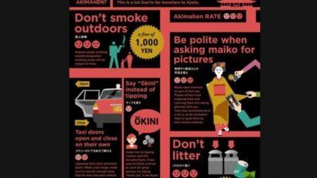Guia de boas maneiras entregue a turistas, que inclui veto a cigarro e pedidos de autorização para tirar fotos de moradores
