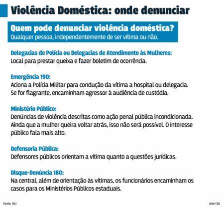 poster com dicas de como denunciar violência doméstica