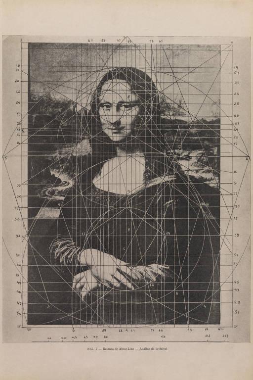 estudo de simetria para A Monalisa de Leonardo da Vinci