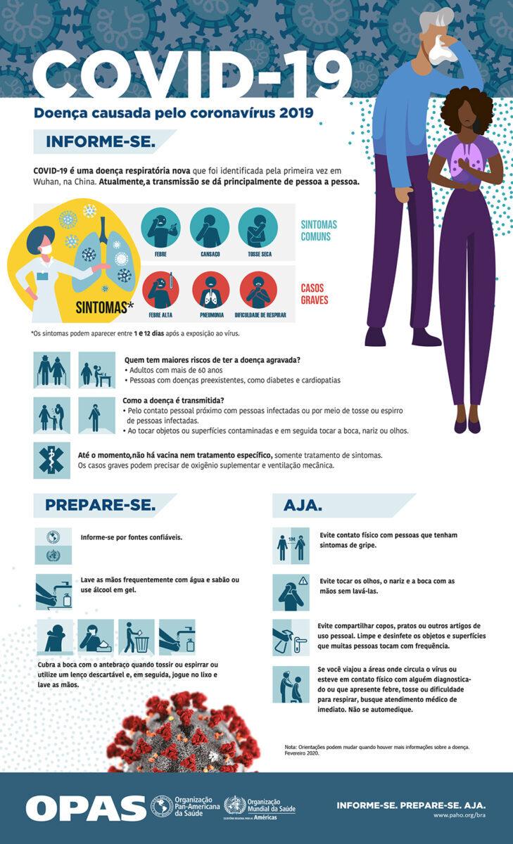 infográfico sobre o sintomas de covid-19