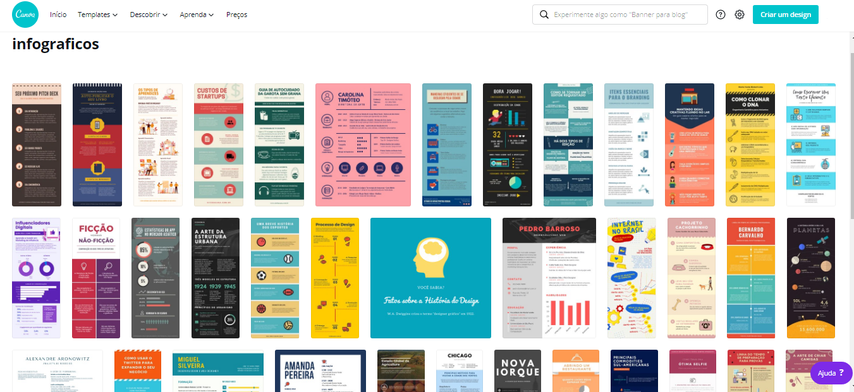 Infográfio do Canva, uma plataforma online de design