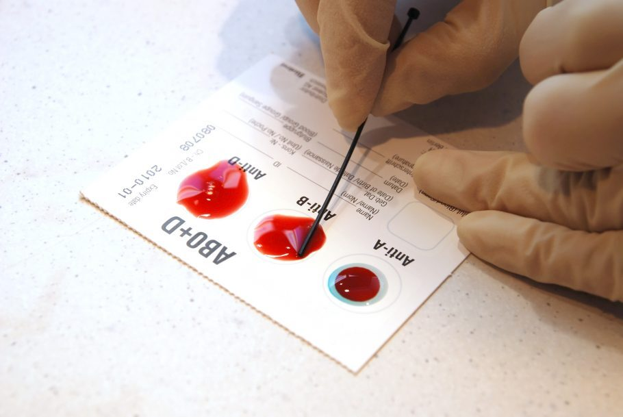 tipo sanguíneo e covid-19