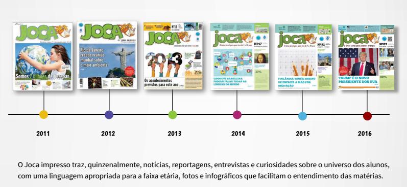O Joca nasceu em 2011.