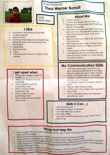"""""""Sobre mim"""", """"Do que eu gosto"""", """"O que me chateia"""", """"Habilidades"""", """"Coisas que me ajudam"""": estes são alguns dos itens indispensáveis no perfil de cada criança. O recurso ajuda a estabelecer vínculos e conectar o professor com as necessidades de cada criança."""