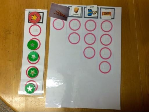 O recurso do quadro de recompensas ensina os pequenos sobre o valor agregado em cada atividade.