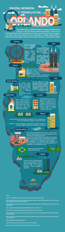Infografico_-__Tudo_o_que_voce_precisa_saber_sobre_Orlando