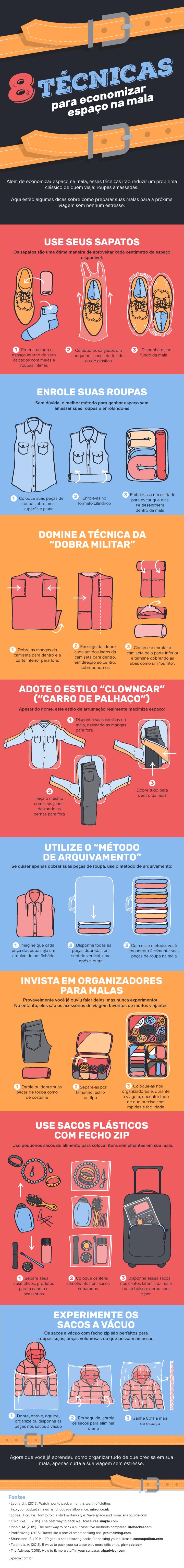 8 maneiras para você economizar espaço na sua mala
