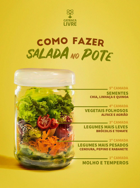 O Jeito Certo De Preparar Salada De Pote Para A Semana Toda