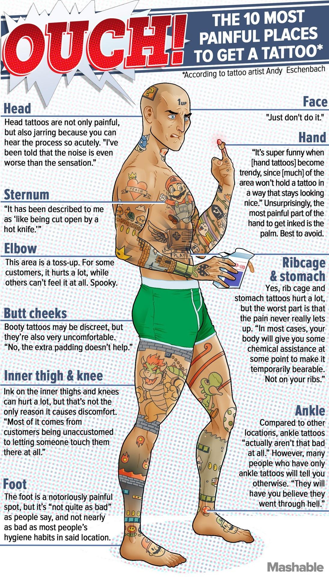 Partes do corpo com tatuagem